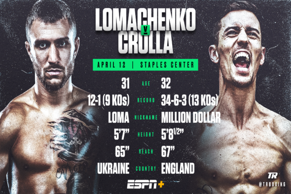 Vasyl Lomachenko back in the ring April 12 against Anthony Crolla